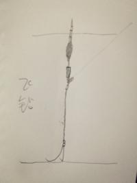 关于野钓与台钓调漂的一些思路与技巧