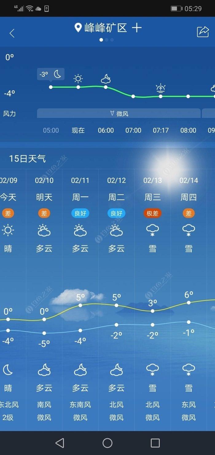 什么能�:j�9�hy�(:-*:a�_天气什么时候能暖和起来!